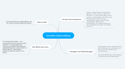 Mind Map: Sexuelles Cybermobbing
