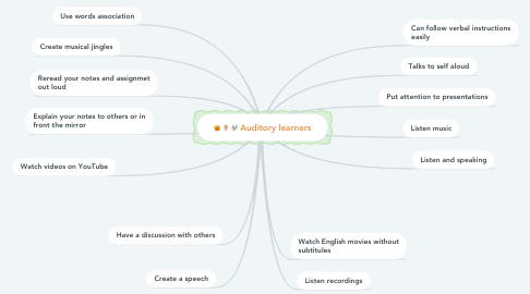 Mind Map: Auditory learners