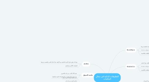 Mind Map: التطبيقات الذكية في مجال المكتبات