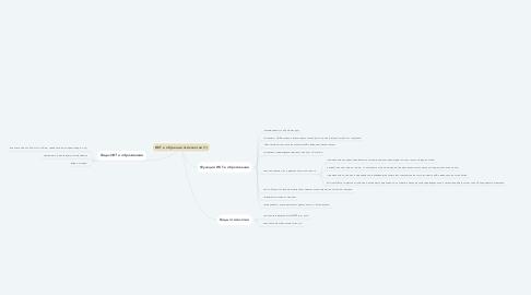 Mind Map: ИКТ в обучении психологии (1)