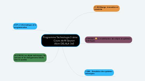Mind Map: Programme Technologie 3 ième             Cours de M.Sauron            Akim DELALA 3e5