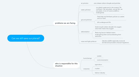 Mind Map: Can we still save our planet?