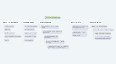 Mind Map: Mantenimiento preventivo