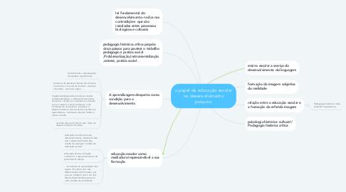 Mind Map: o papel da educação escolar no desenvolvimento psíquico