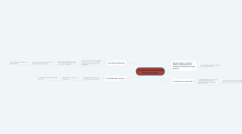 Mind Map: LA MUERTE PARA EMPEZAR Fernando Savater