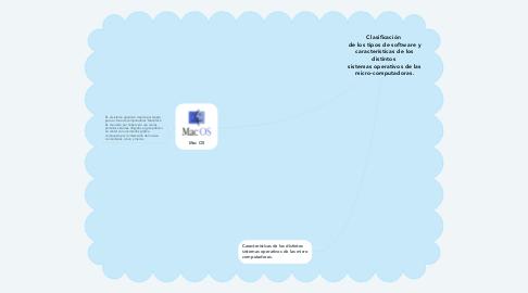 Mind Map: Clasificación  de los tipos de software y características de los distintos  sistemas operativos de las micro-computadoras.