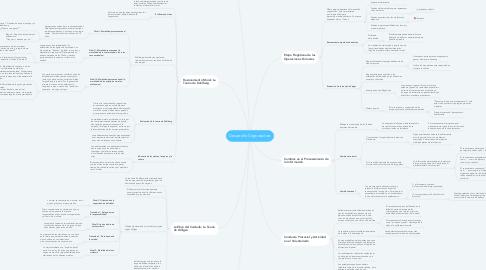Mind Map: Desarrollo Cognoscitivo
