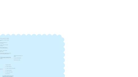 Mind Map: DISEÑO DE BIENES Y SERVICIOS