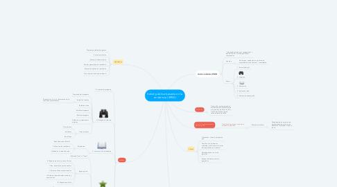 Mind Map: Salud pública basada en la evidencia (SPBE)