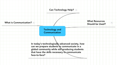 Mind Map: Technology and Communication