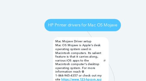 Mind Map: HP Printer drivers for Mac OS Mojave
