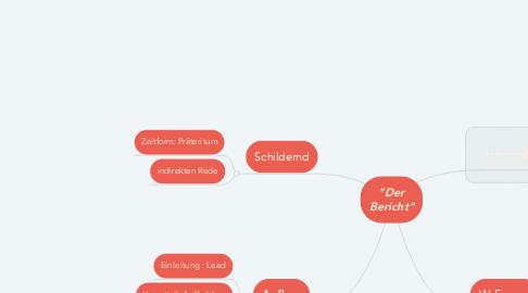 """Mind Map: """"Der Bericht"""""""