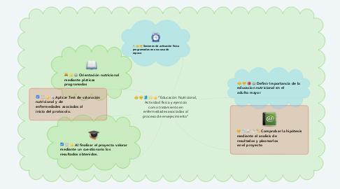 """Mind Map: """"Educación Nutricional, Actividad física y ejercicio como tratamiento en enfermedades asociadas al proceso de envejecimiento"""""""