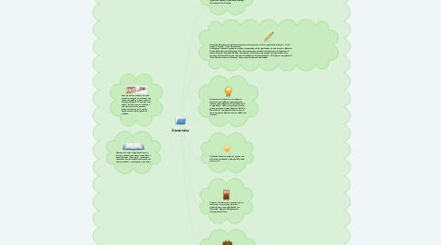 Mind Map: Semántica
