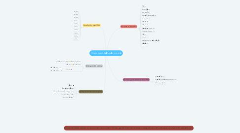 Mind Map: Chuyên ngành đường sắt- metro