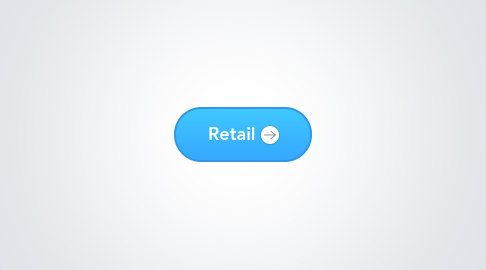 Mind Map: Retail