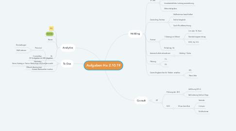 Mind Map: Aufgaben Ha 2.10.19