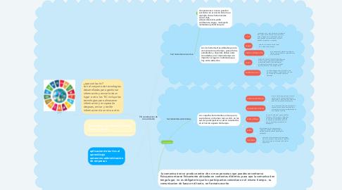 Mind Map: TIC construccion de conocimiento