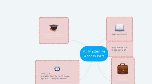 Mind Map: Ali Maden İle Access Bars