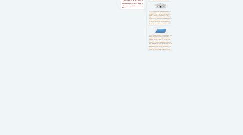 Mind Map: Tasa de Cambio