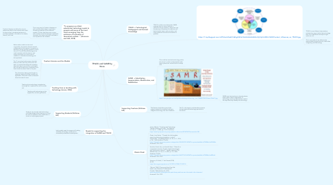 Mind Map: TPACK and SAMR by Wren