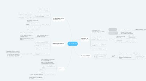 Mind Map: UTILIDADES