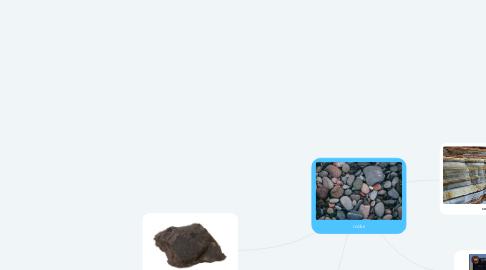 Mind Map: rocks
