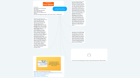 Mind Map: Lake Havasu City AZ Mortgage Note Buyers