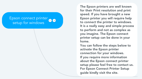 Mind Map: Epson connect printer setup for windows