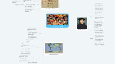 Mind Map: El final de la Edad Media