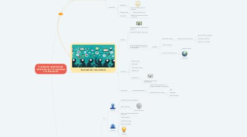 Mind Map: Principales aprendizajes adquiridos en TIC aplicadas a la educación