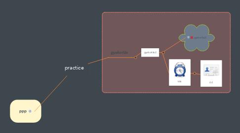 Mind Map: practice