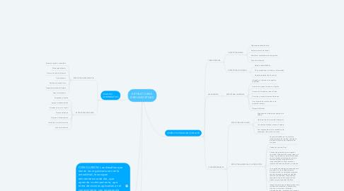 Mind Map: ESTRUCTURAS ORGANIZATIVAS