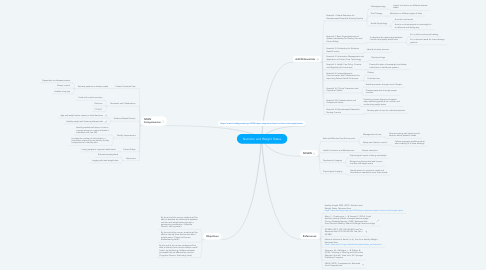 Mind Map: Nutrition and Weight Status