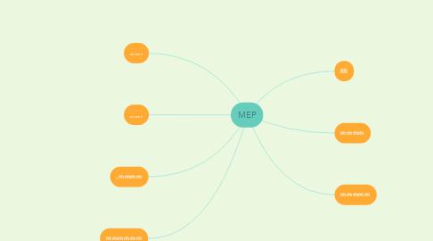Mind Map: MEP