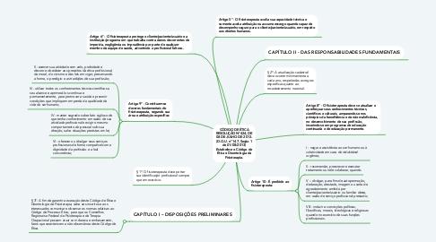 Mind Map: CÓDIGO DE ÉTICA RESOLUÇÃO Nº424, DE 08 DE JULHO DE 2013. (D.O.U. nº 147, Seção 1 de 01/08/2013) Estabelece o Código de Ética e Deontologia da Fisioterapia.
