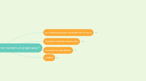 Mind Map: comment ne pas s'épuiser en montant un projet oasis ?