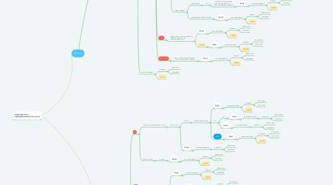 Mind Map: Статья