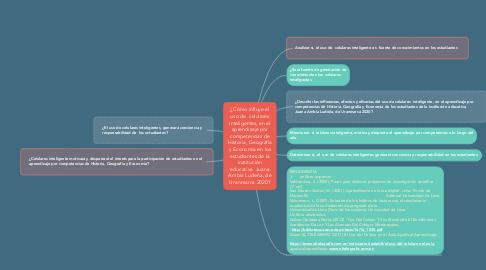 Mind Map: ¿Cómo influye el uso de  celulares inteligentes, en el aprendizaje por competencias de Historia, Geografía y Economía en los estudiantes de la institución educativa  Juana Ambía Ludeña, de Uranmarca 2020?