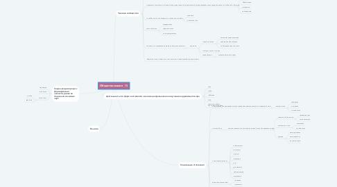 Mind Map: Обществознание  (1)
