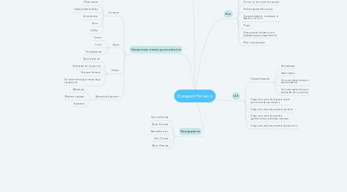 Mind Map: Валерий Рязанов