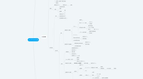 Mind Map: セレグリstartup