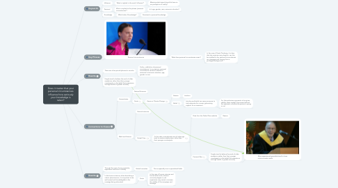 Mind Map: Does it matter that your personal circumstances influence how seriously your knowledge is taken?