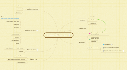 Mind Map: American Education History
