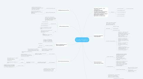 Mind Map: Методы исследования правовой информации