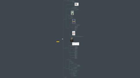 Mind Map: SPRINT 8S _ COPY