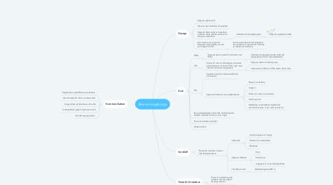 Mind Map: Återvinningsbingo