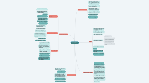 Mind Map: Special Needs