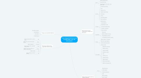 Mind Map: Vista integral del alcance de la evaluación y uso de información
