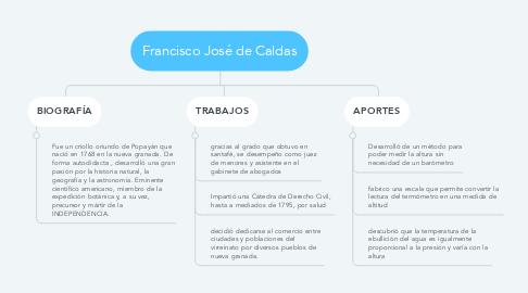 Mind Map: Francisco José de Caldas